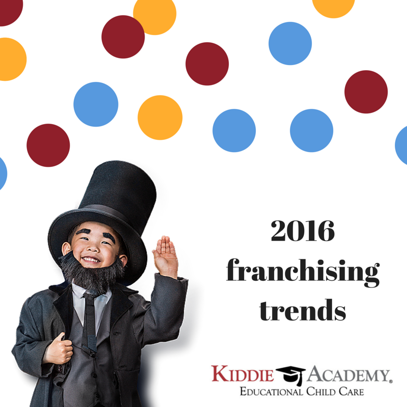 Franchising Trends