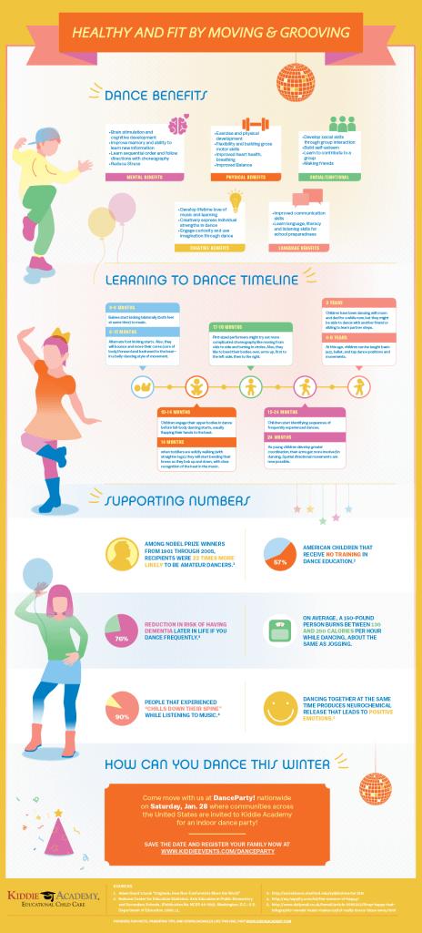 info_dance
